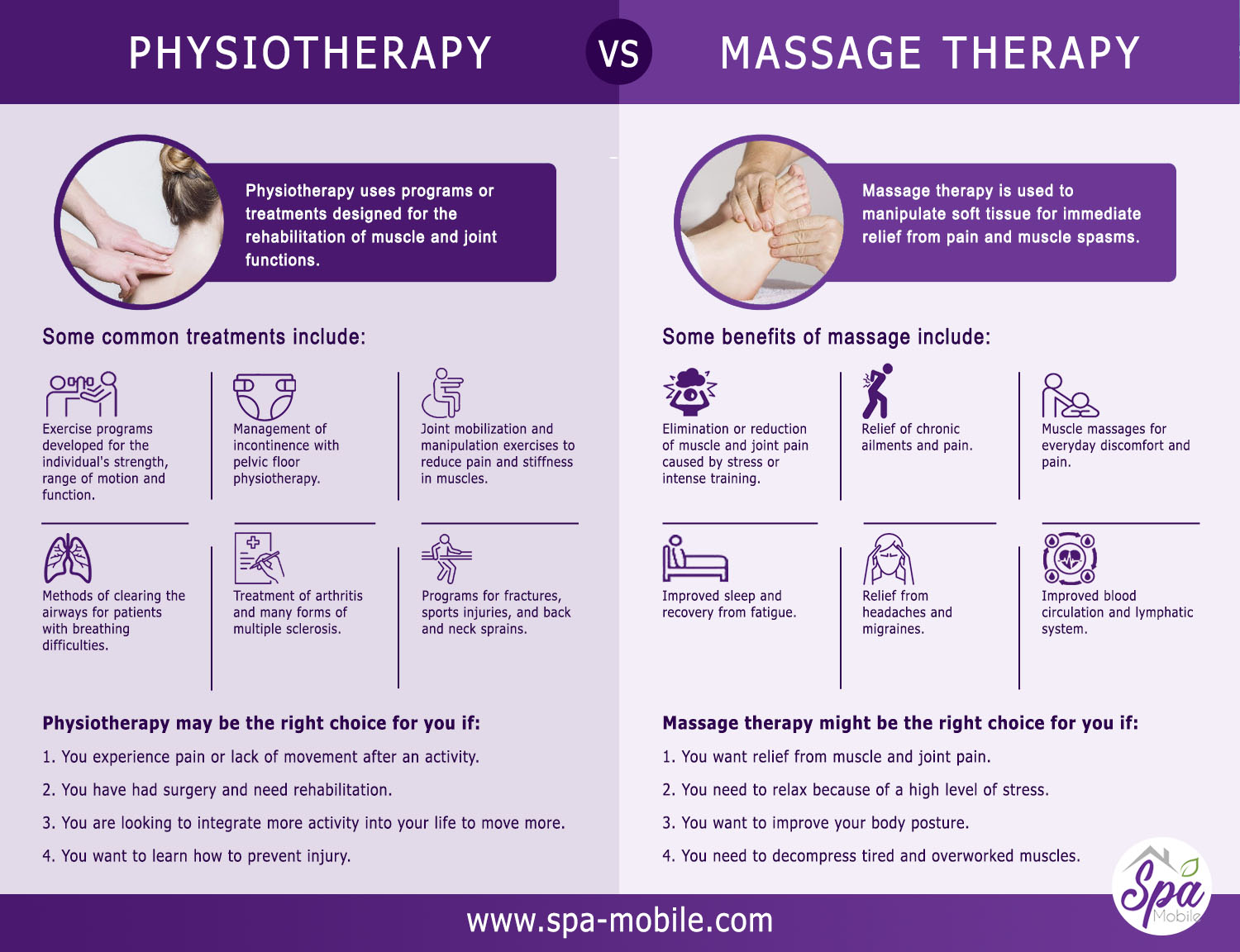 What is the difference between massage therapy and physiotherapy?