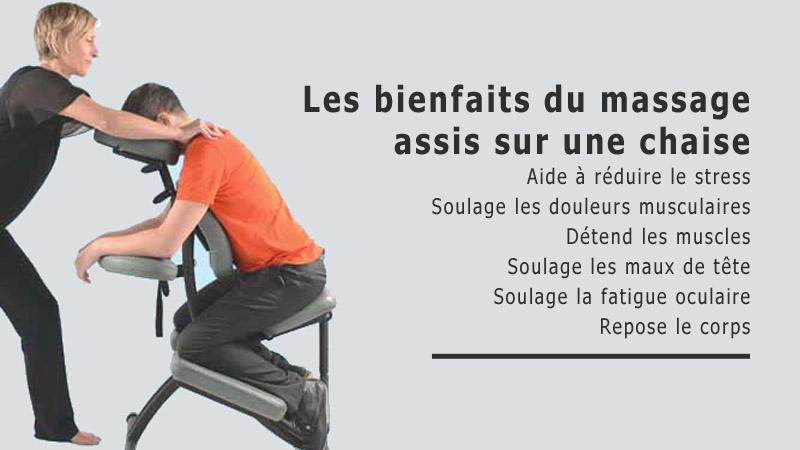 Benefits of seated massage