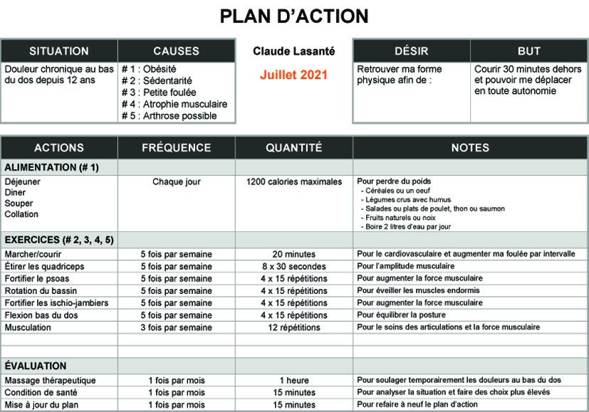 Plan d'action écrit