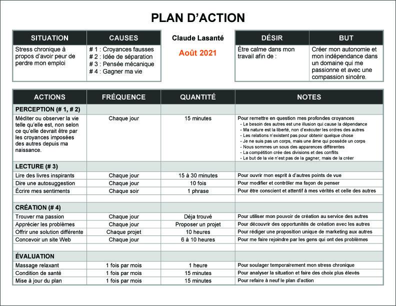 Plan d'action du stress